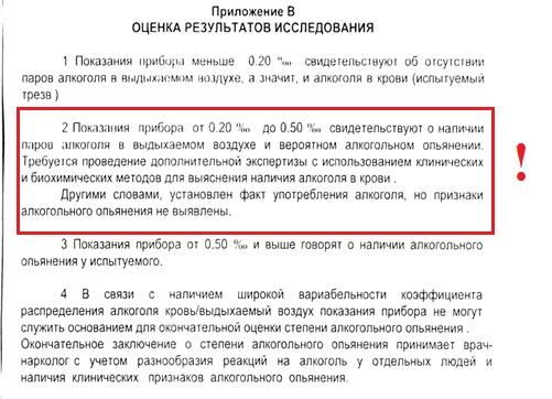 нарушение процедуры освидетельствования водителя на алкоголь - инструкция к прибору Алкотест 203