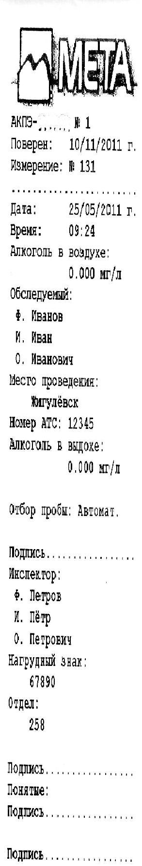 Протокол измерений из прибора АКПЭ 01.01-01 Мета